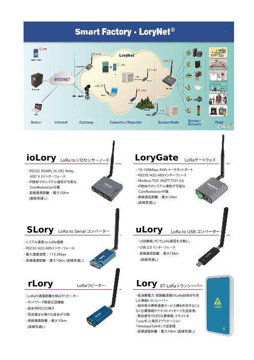 Smart Factory- LoryNet(R)