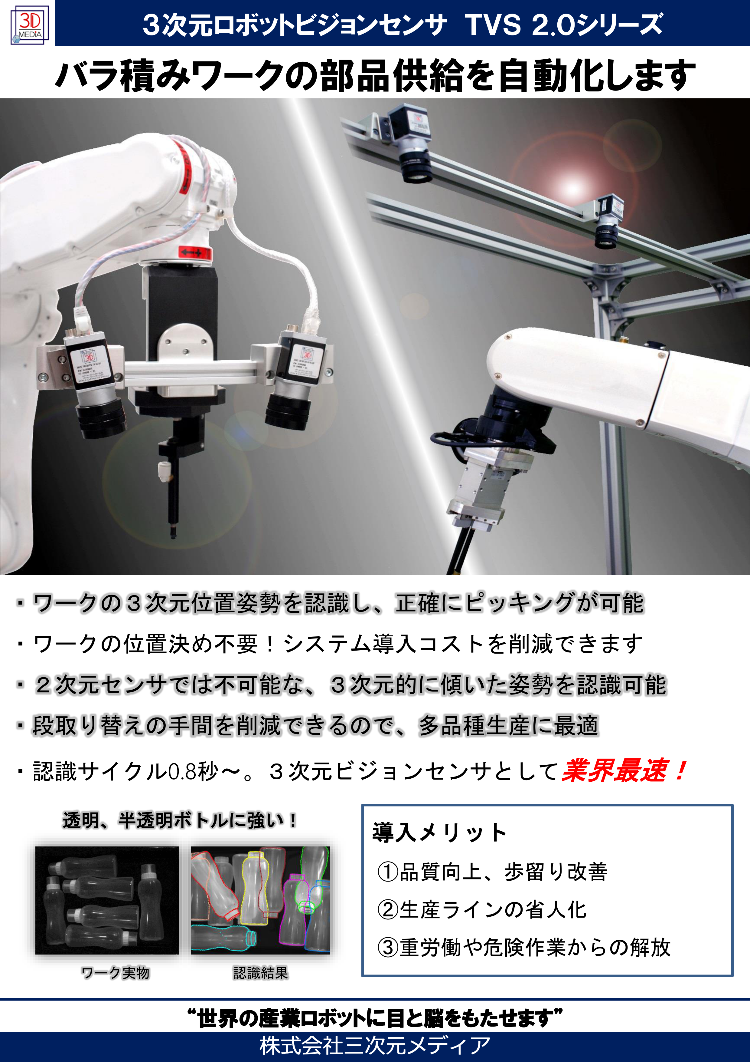 3次元ロボットビジョンセンサ TVS2.0