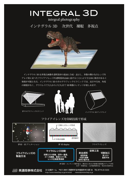 インテグラル3D 次世代・裸眼・多視点・立体ディスプレイ