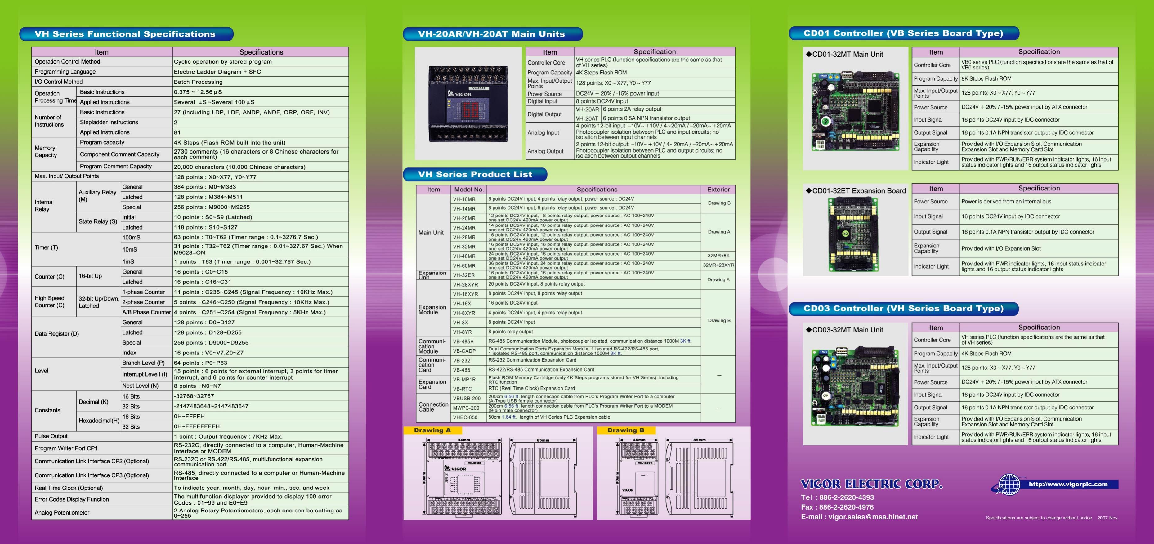 CD01-32MT / CD01-32ET / CD03-32MT