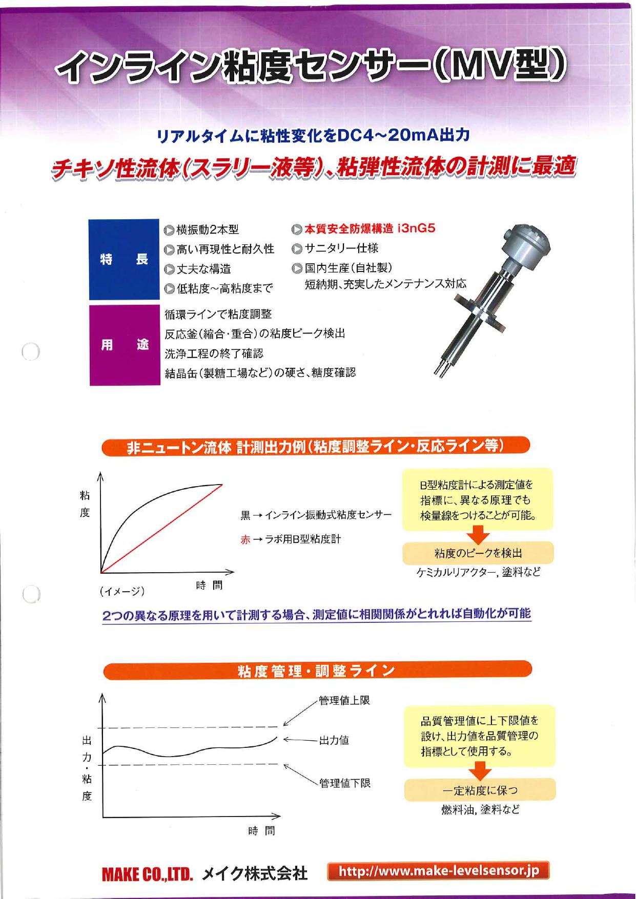 インライン粘度センサー MV型