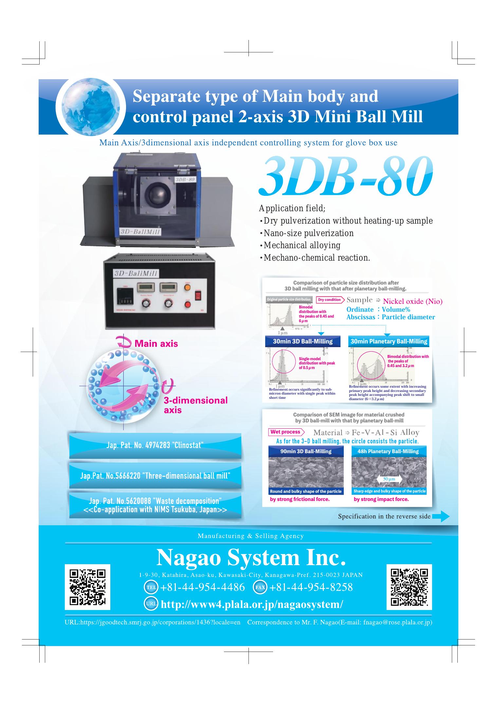 NAGAO SYSTEM INC. 3DB-80 Ball Mill brochure.