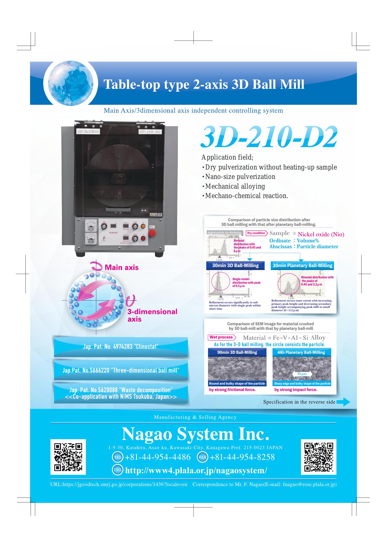 NAGAO SYSTEM INC. 3D-210-D2 Ball Mill brochure.