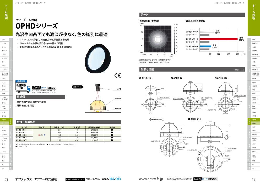 パワードーム照明OPHDシリーズ
