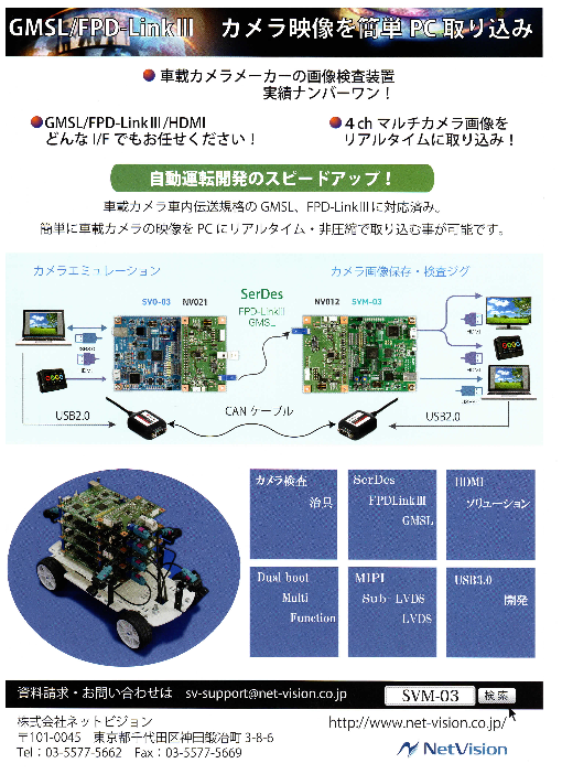 ネットビジョン製品紹介