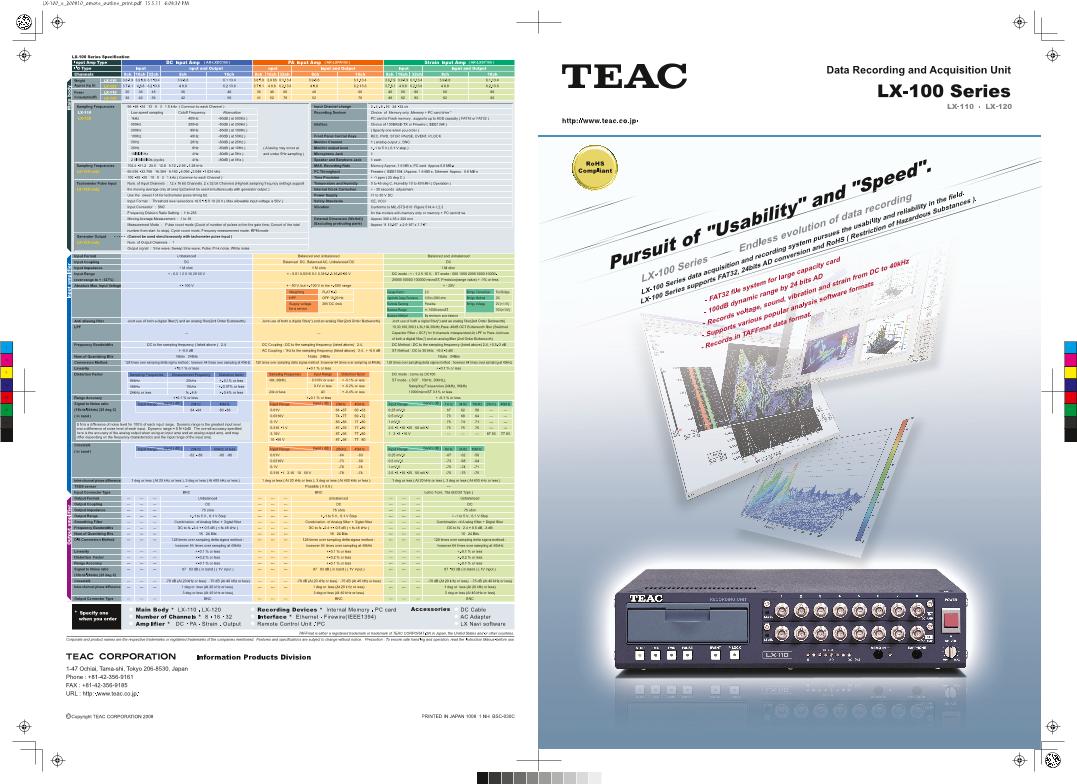 LX-100 datarecorder
