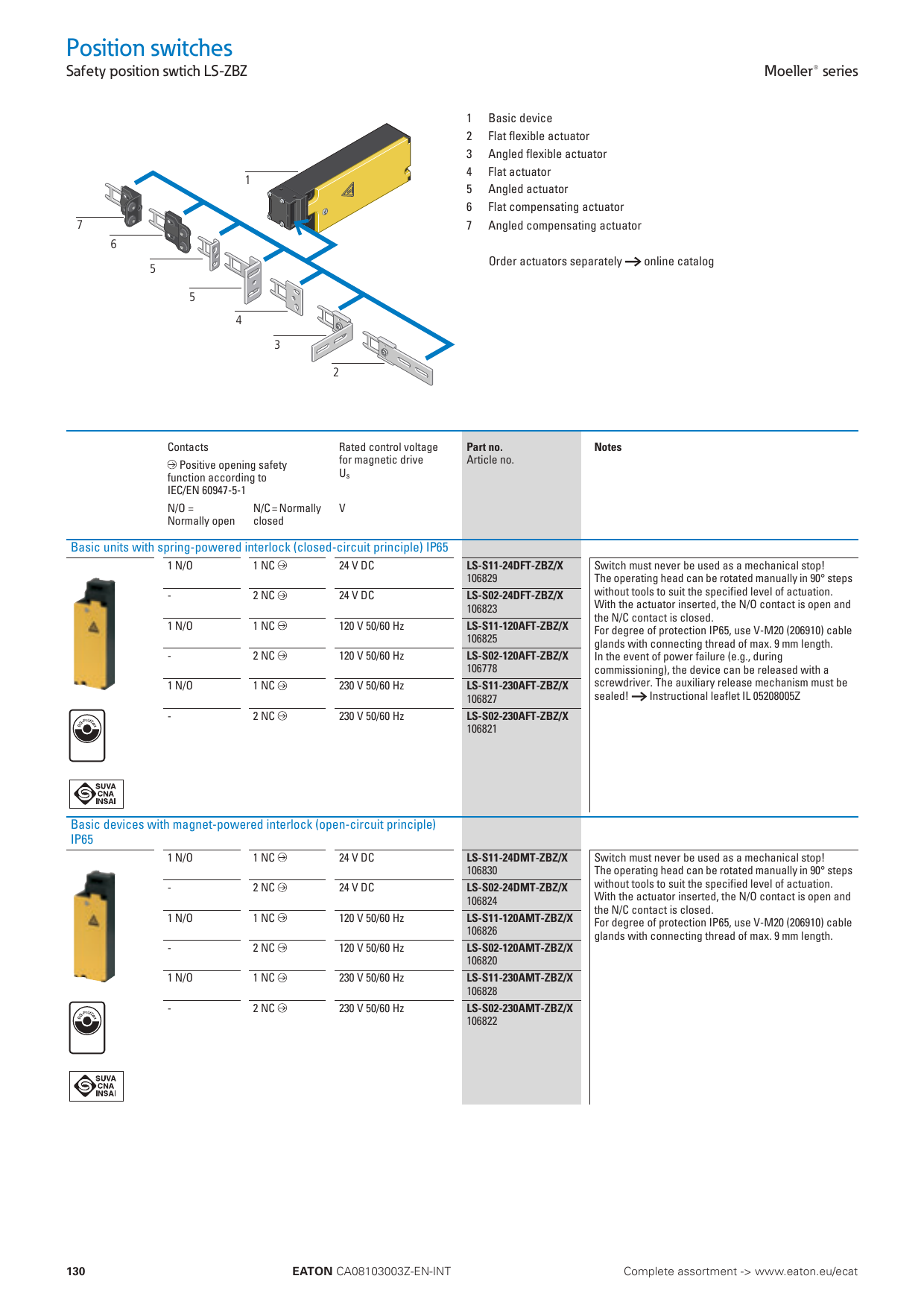 Safety_position_switch_LS-ZB