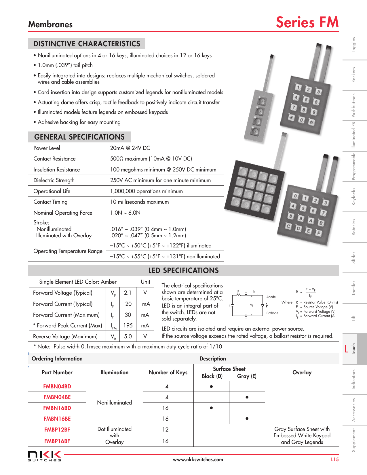 Membrane Keypads Switches