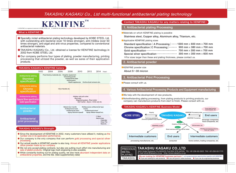 【English】KENIFINE™
