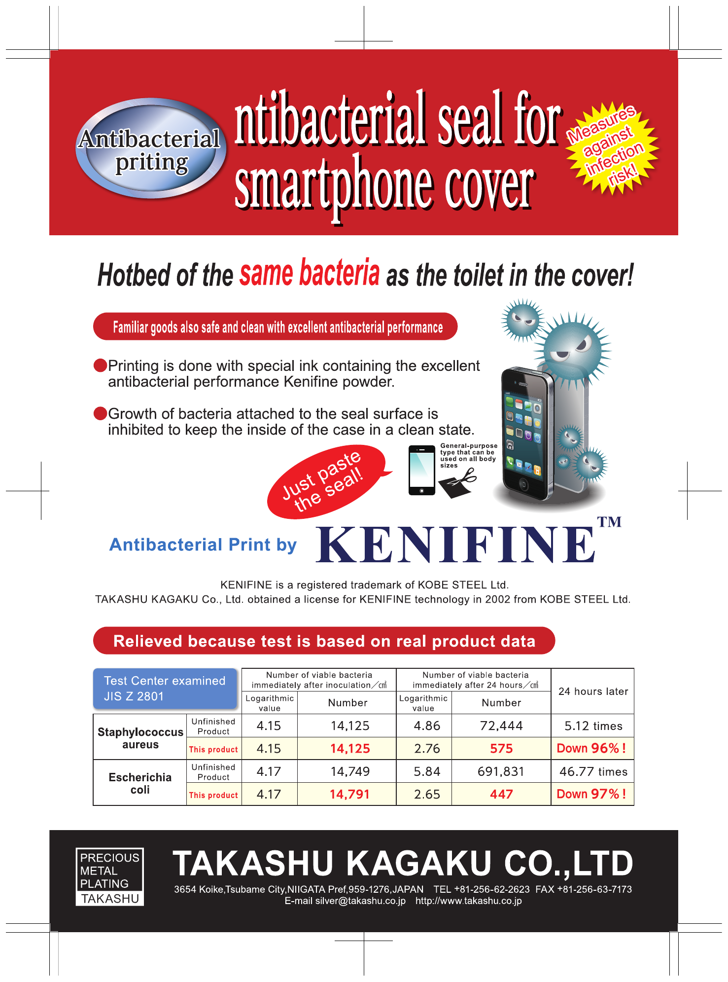 【ENGLISH】Antibacterial seal for smartphone cover