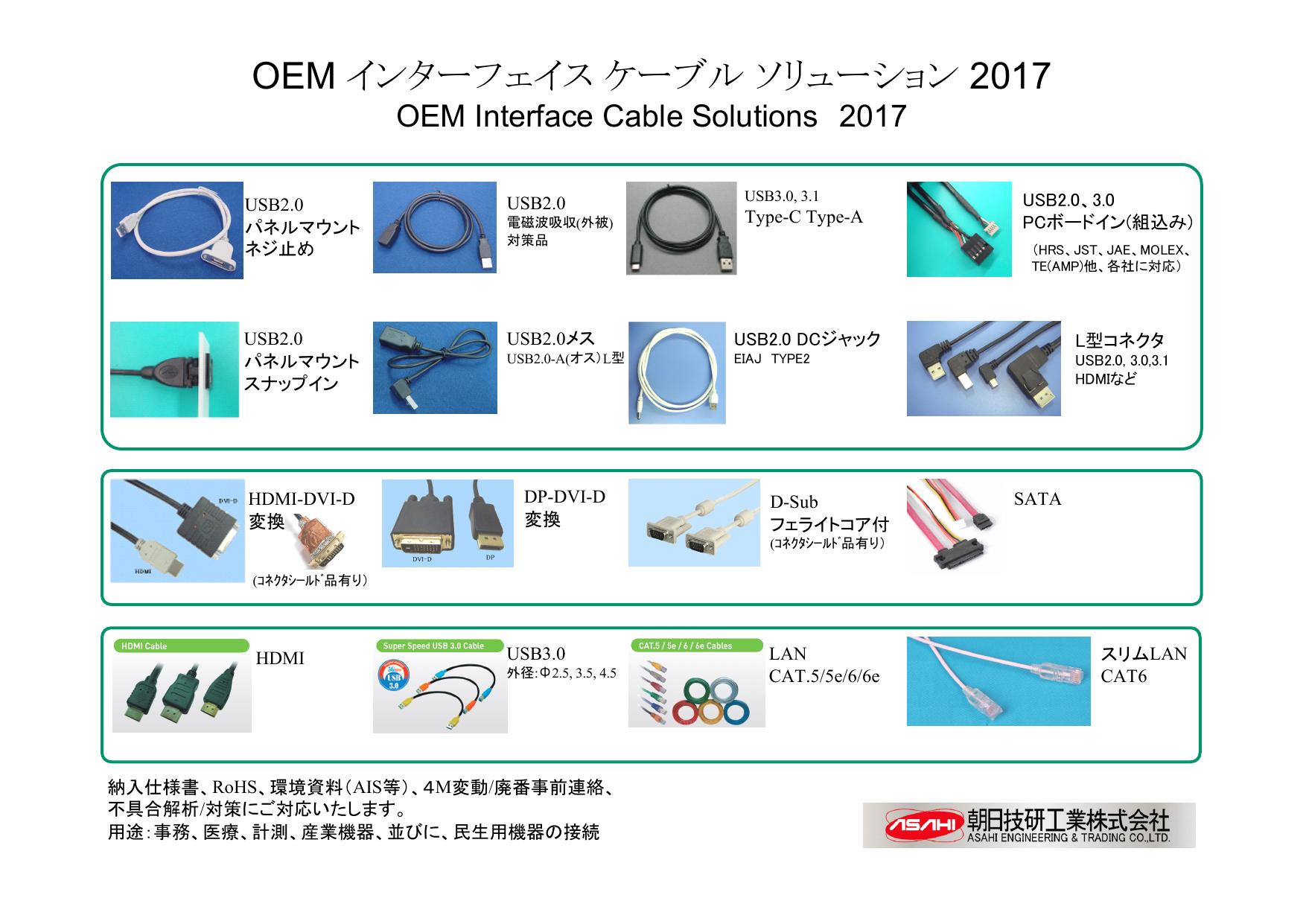 OEMインターフェイスケーブルソリューション2017