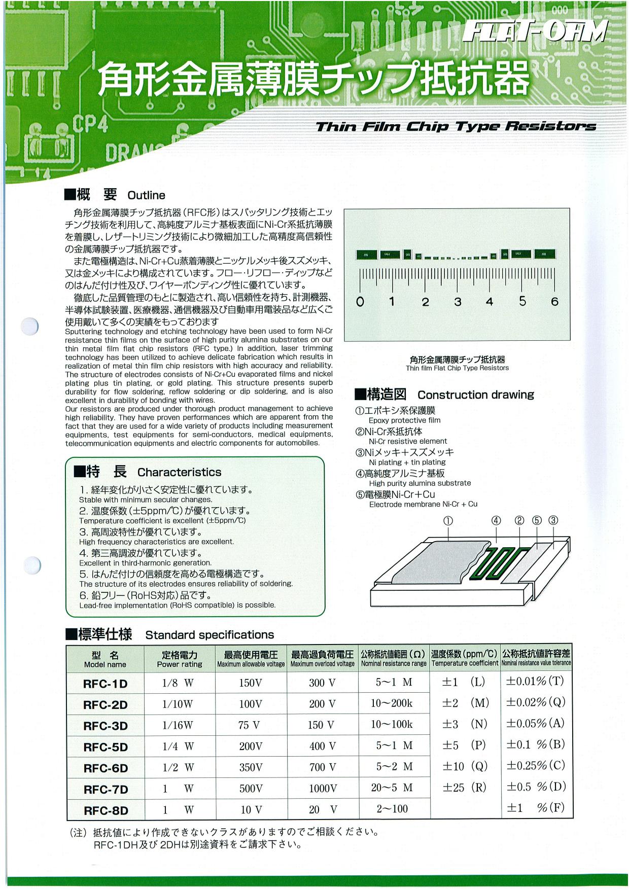 角形金属薄膜チップ抵抗器