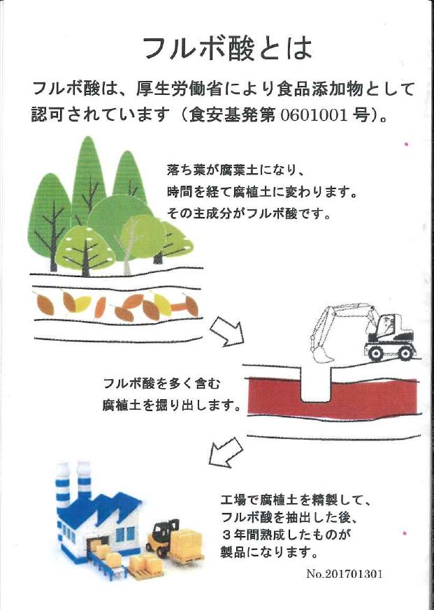 天然有機物 フルボ酸とは