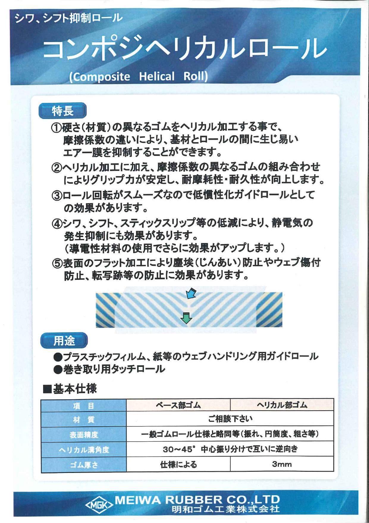 シワ・シフト抑制ロール コンポジヘリカルロール