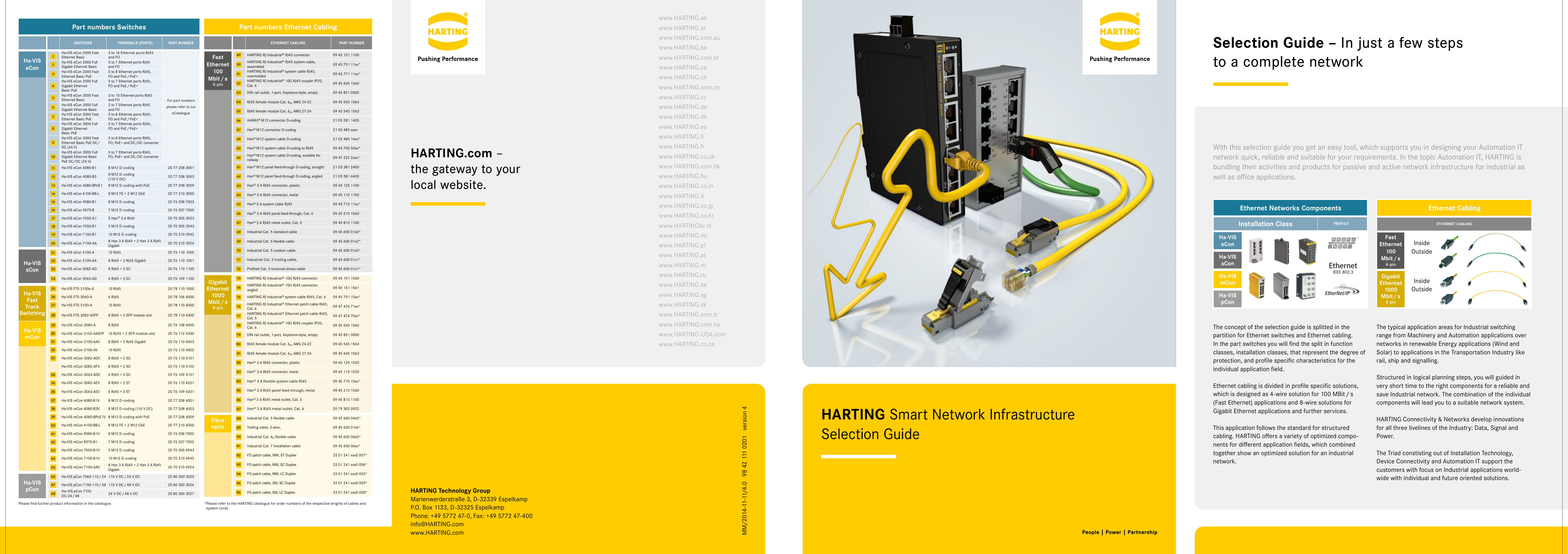 HARTING Smart Network Infrastructure Selection Guide