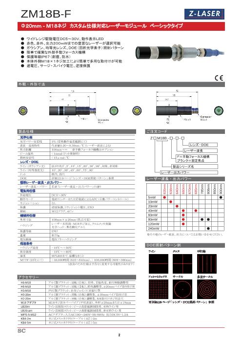 ポジショニングレーザー ZM18B-F