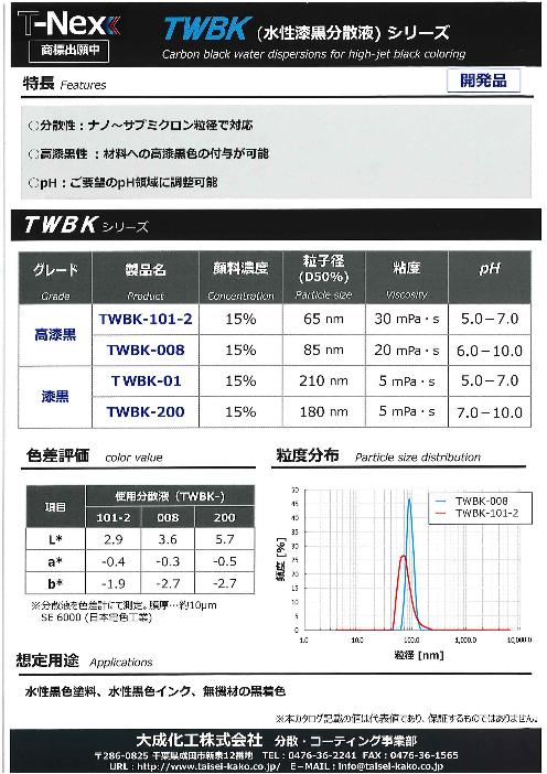 水性漆黒分散液 TWBKシリーズ