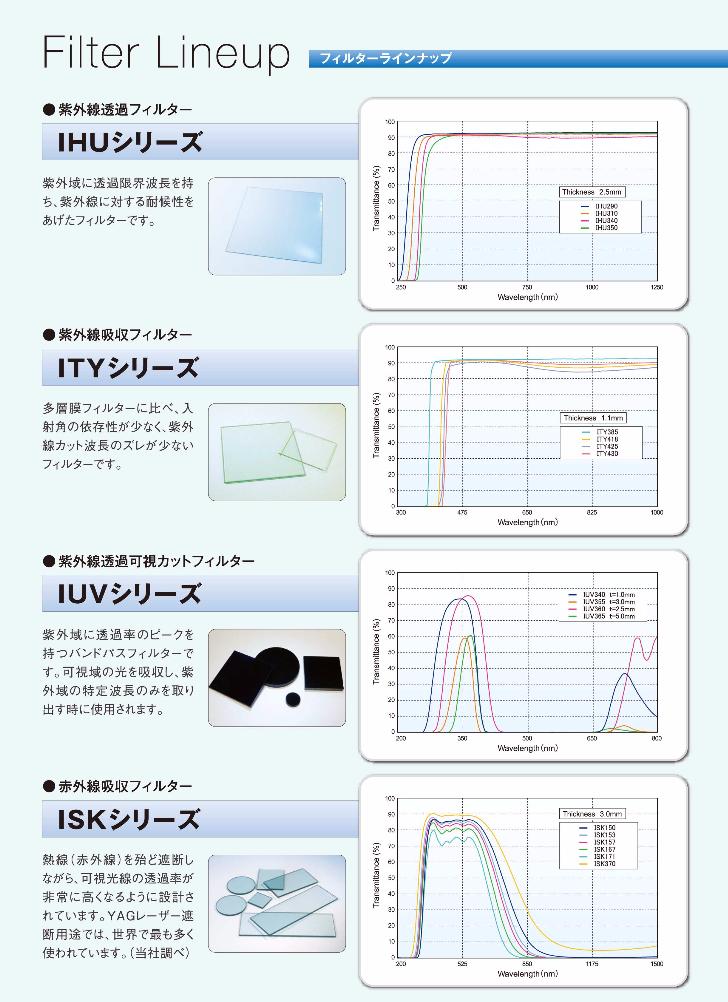五鈴精工硝子の各種フィルター 製品カタログ