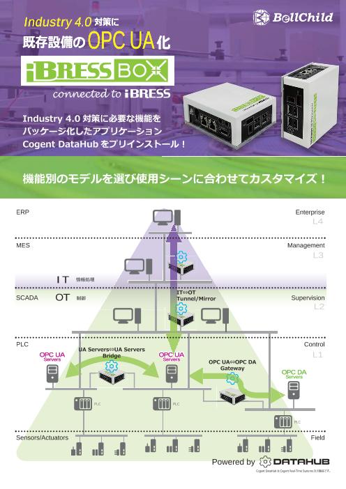 既存設備のOPC UA化 i BRESS BOX