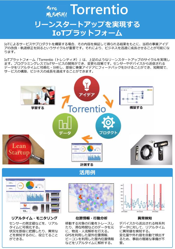 IoTストリームデータ処理のアプリケーションプラットフォーム