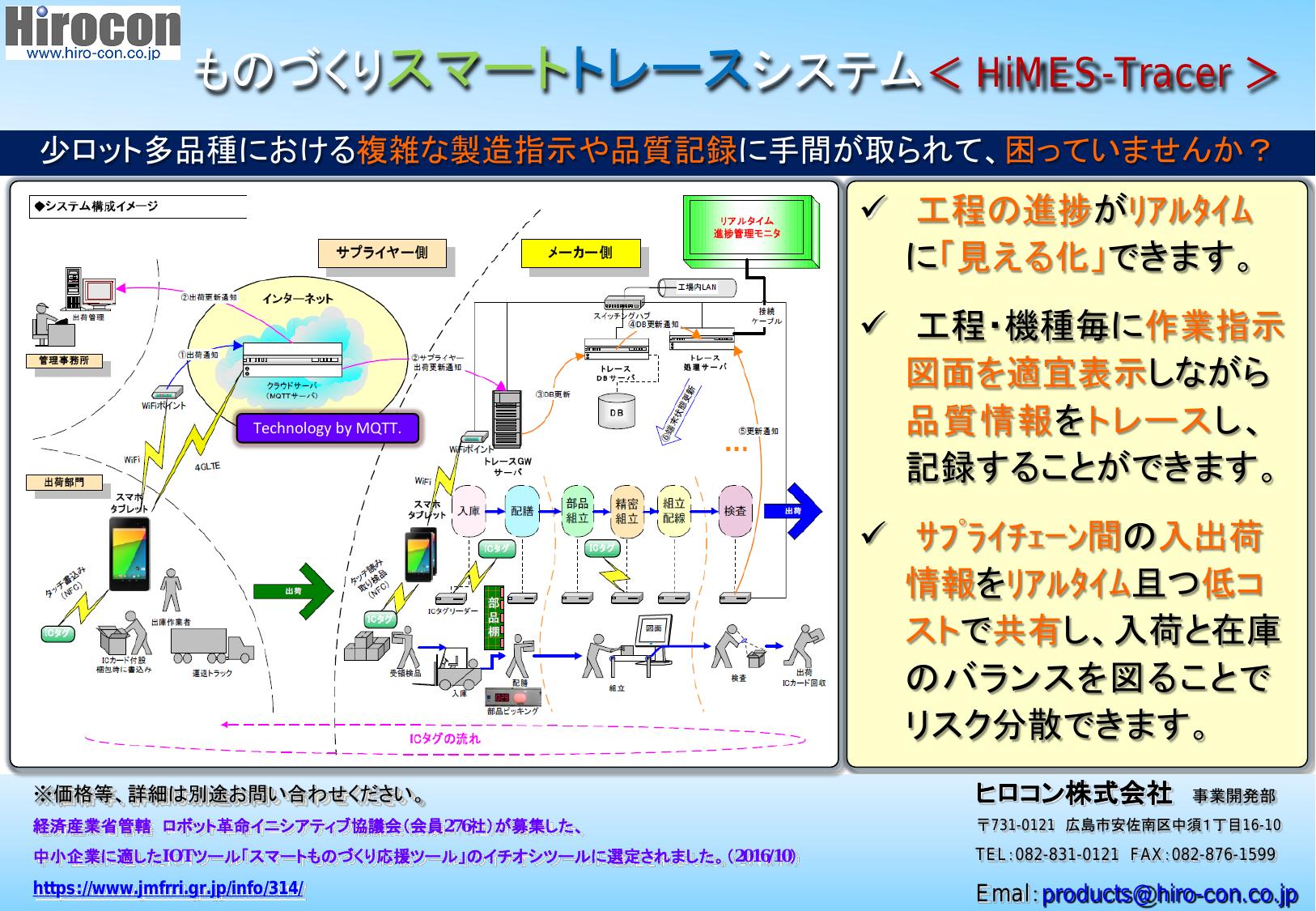 ものづくりスマートトレースシステム HiMES-Tracer