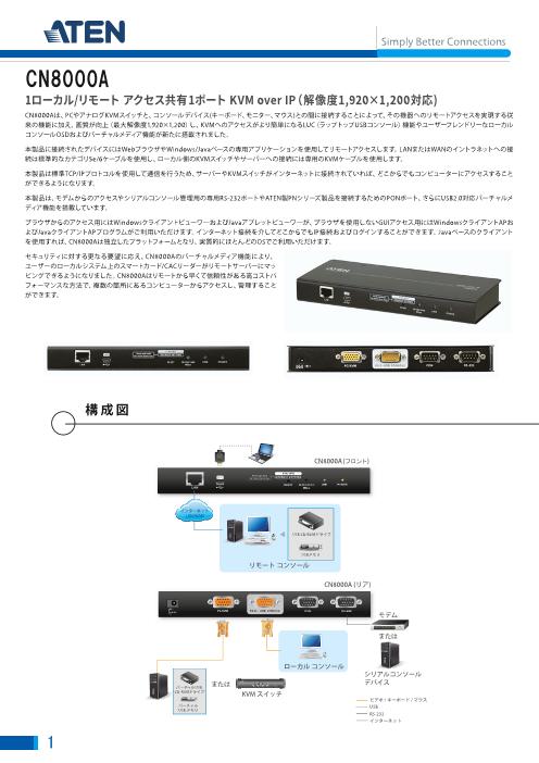 1ローカル/リモート アクセス共有 1ポート VGA KVM over IP(解像度1,920×1,200対応) CN8000A