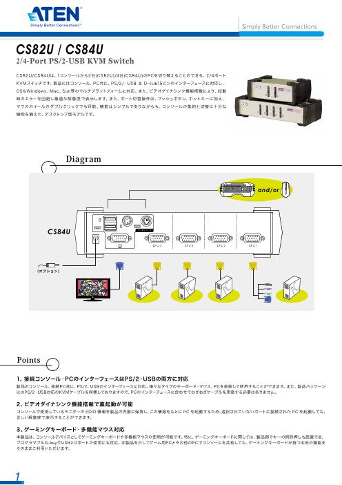 2ポート PS/2-USB VGA KVMスイッチ CS82U