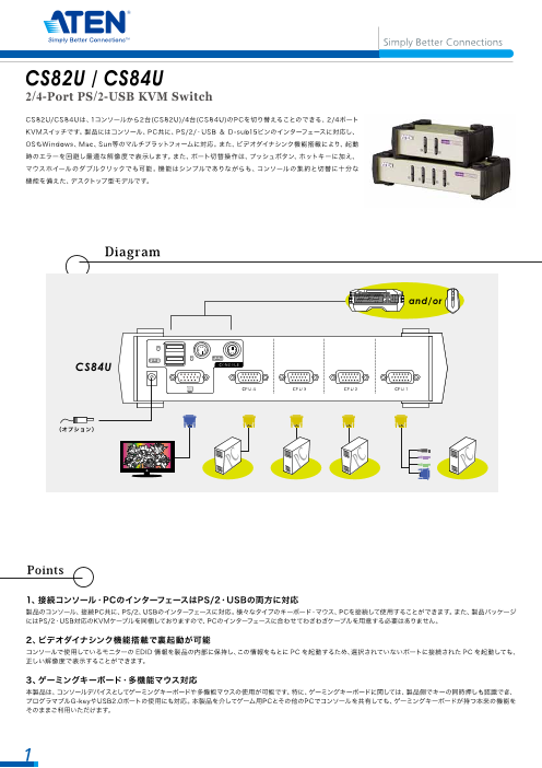 4ポート PS/2-USB VGA KVMスイッチ CS84U
