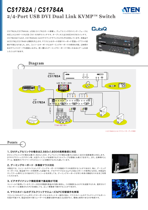 4ポート USB DVIデュアルリンク/オーディオ KVMPスイッチ CS1784A