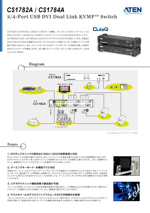 2ポート USB DVIデュアルリンク/7.1chオーディオ KVMPスイッチ CS1782A