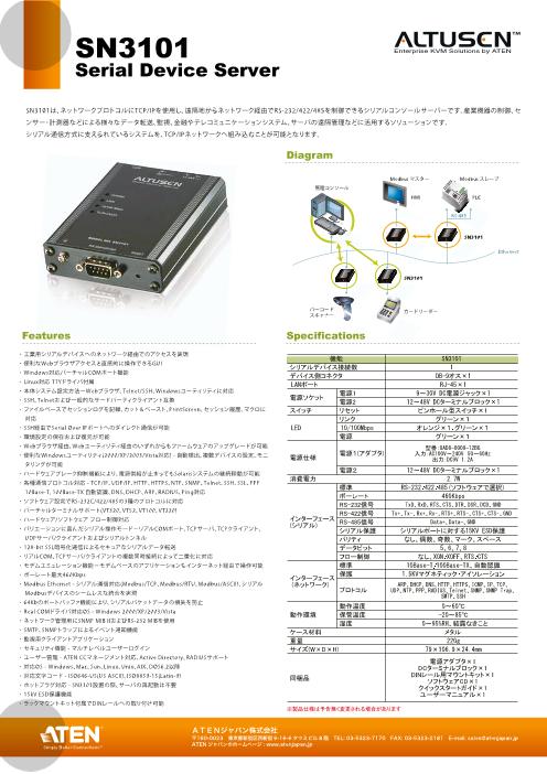 1ポート シリアルオーバーザネット SN3101