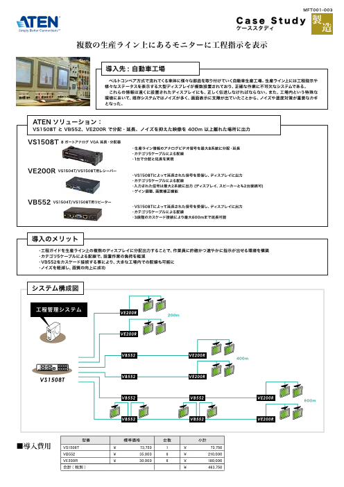 【事例紹介】複数の生産ライン上にあるモニターに工程指示を表示