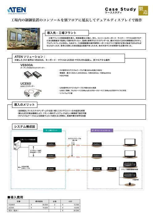 【事例紹介】工場内の制御装置のコンソールを別フロアに延長してデュアルディスプレイで操作