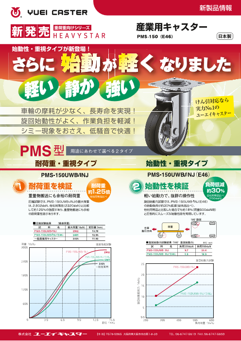 産業用キャスター PMS-150(E46)