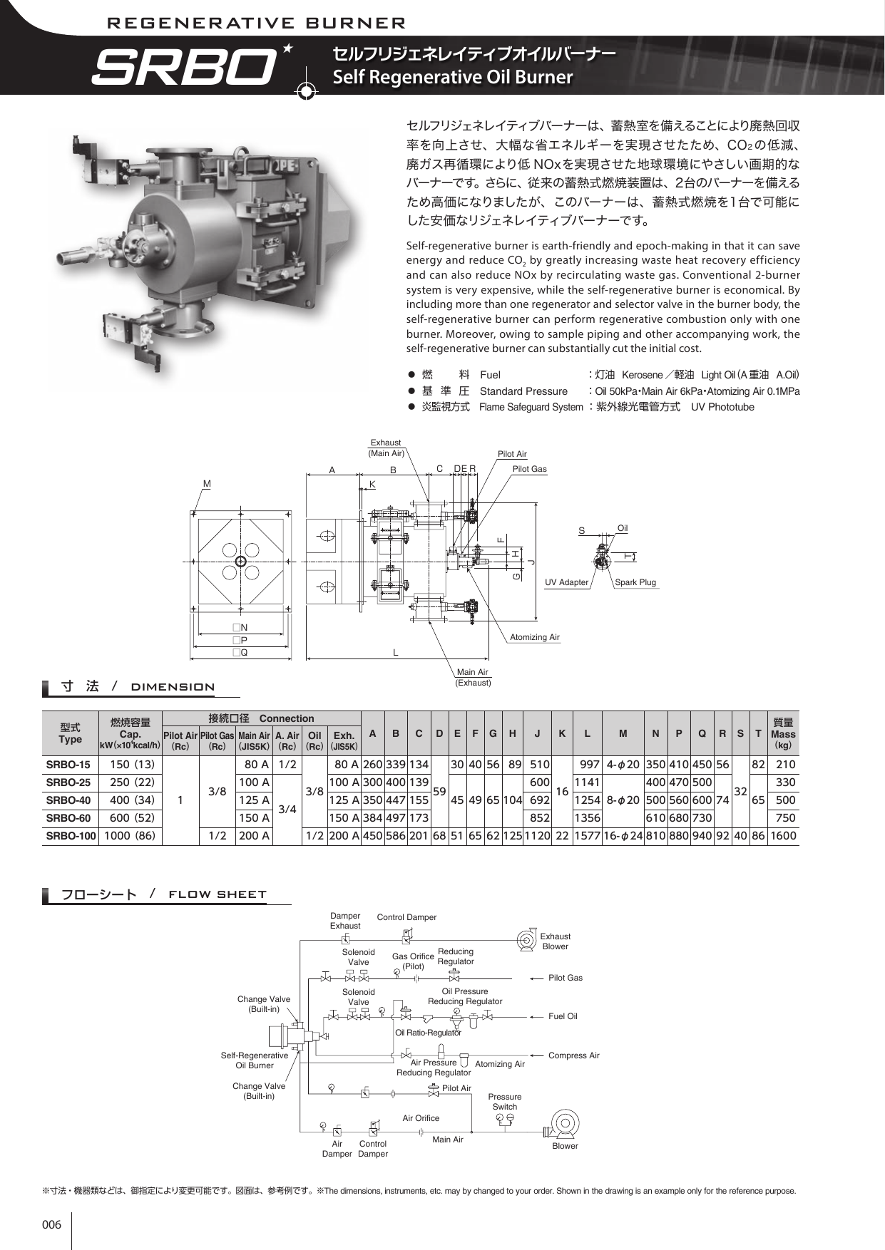 SRBO セルフリジェネレイティブオイルバーナー