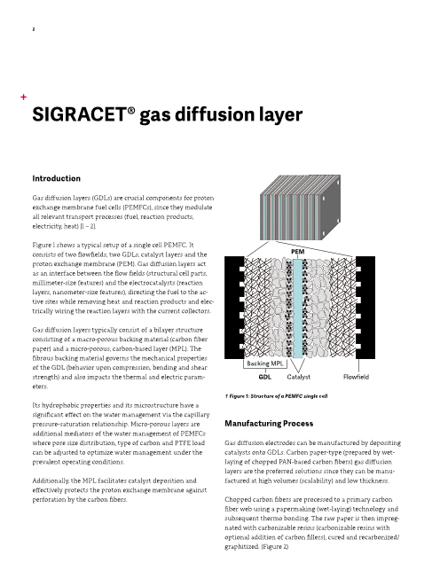WhitePaper-SIGRACET GDL for Fuel-Cells (SGL Carbon Japan