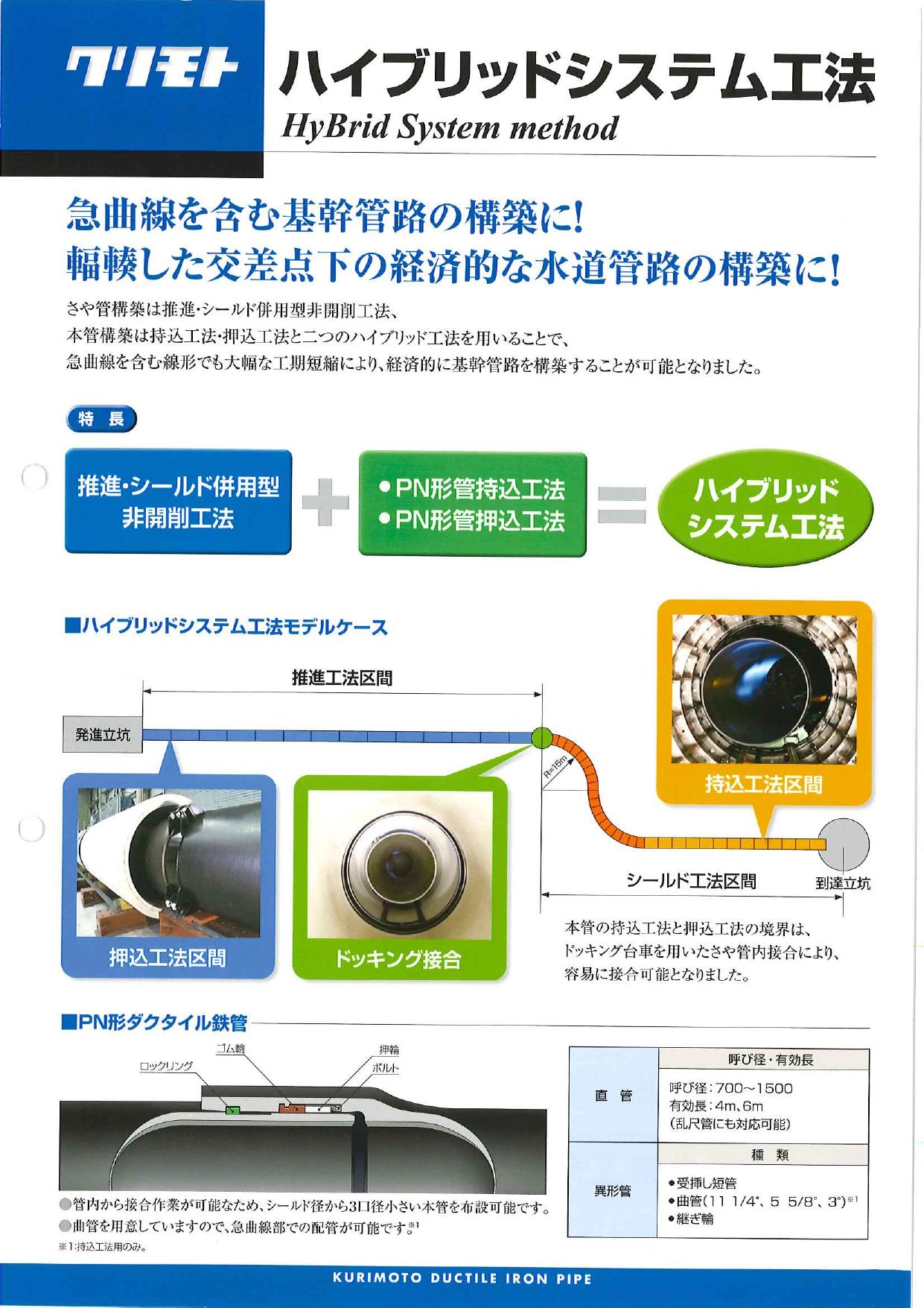 機関管路・水道管路の構築 ハイブリッドシステム工法