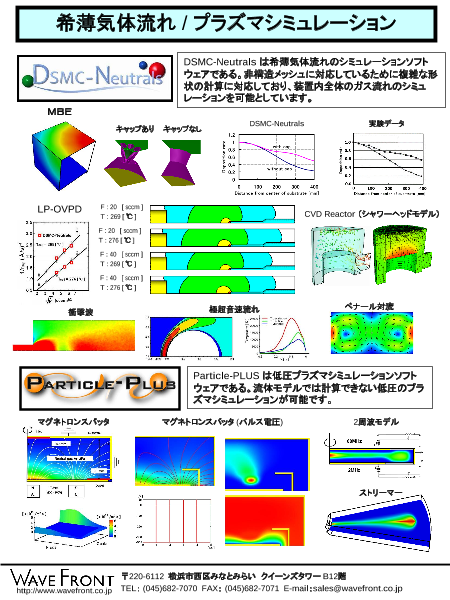 半導体関連装置向け解析シミュレーションソフト