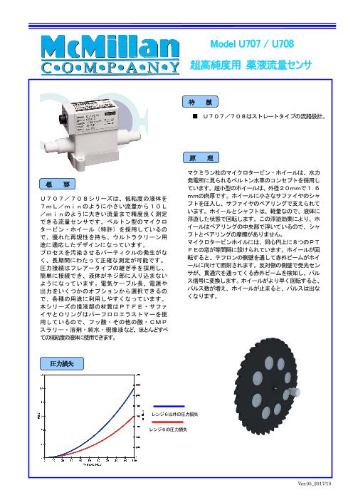 マクミラン社 超高純度用 微小流量センサ U707/U708
