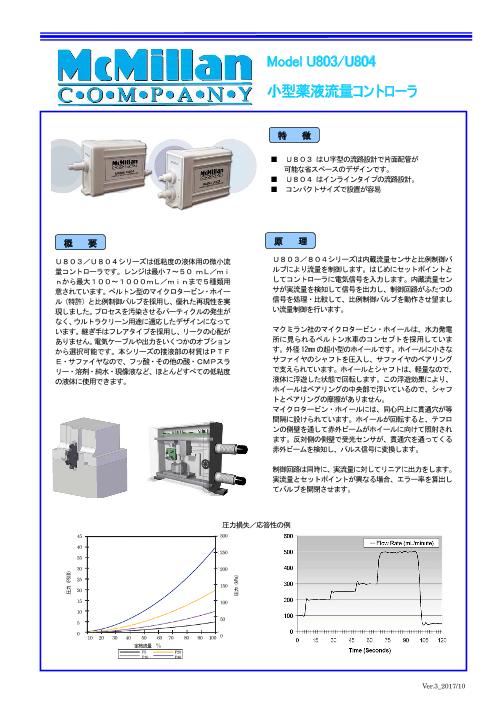マクミラン社 小型薬液 流量コントローラ U803/U804