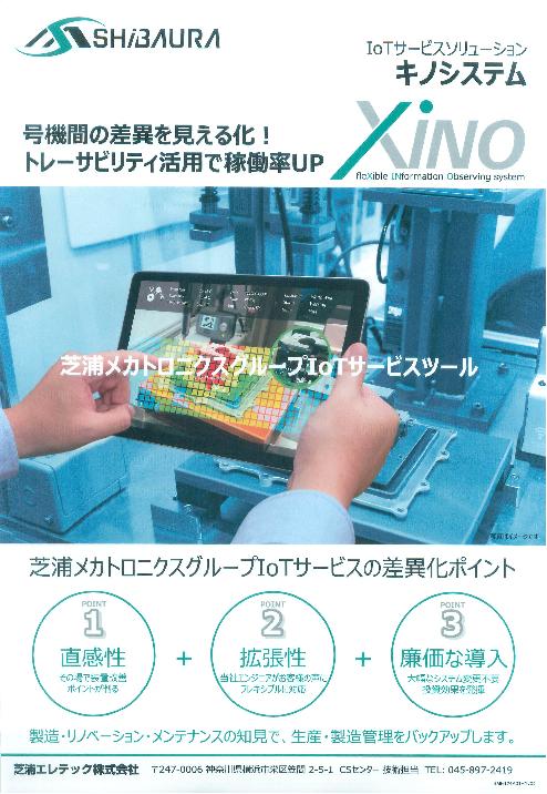 IoTサービスソリューション キノシステム XiNO