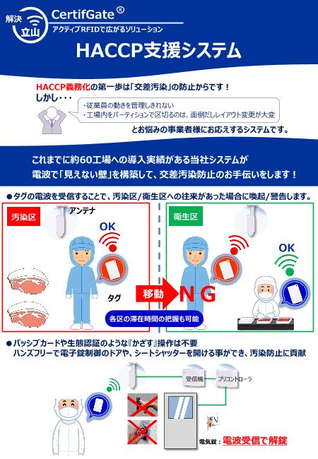 HACCP支援システム CertifGate(R)