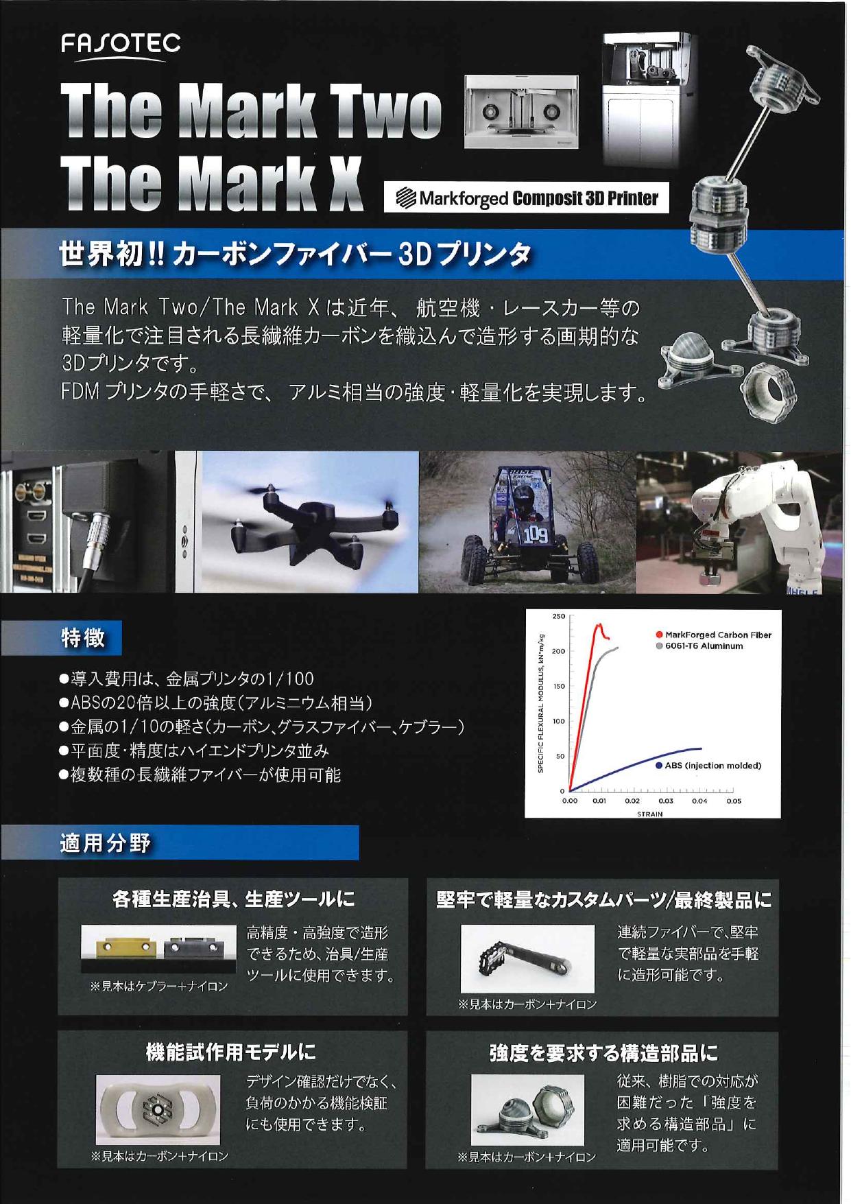 〜アルミ相当の強度・軽量化を実現〜 カーボンファイバー3Dプリンタ
