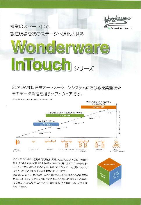 操業監視・データ管理ソフトウェア Wonderware InTouchシリーズ