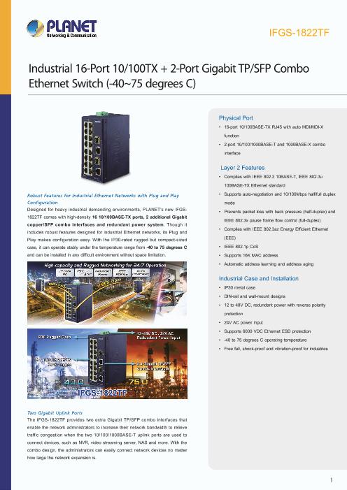 産業用イーサネットスイッチ PLANET IFGS-1822TF(サンテックス