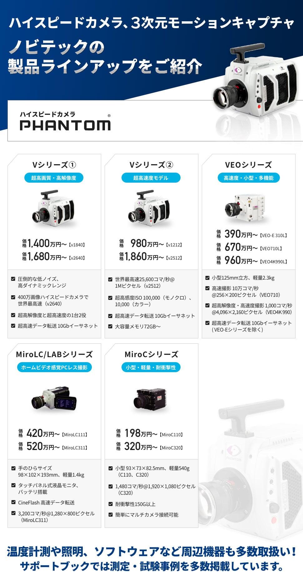 ハイスピードカメラ、3次元モーションキャプチャ。ノビテックの製品ラインアップをご紹介。ハイスピードカメラ「PHANTOM」 温度計測や照明、ソフトウェアなど周辺機器も多数取扱い!サポートブックでは測定・試験事例を多数掲載しています。