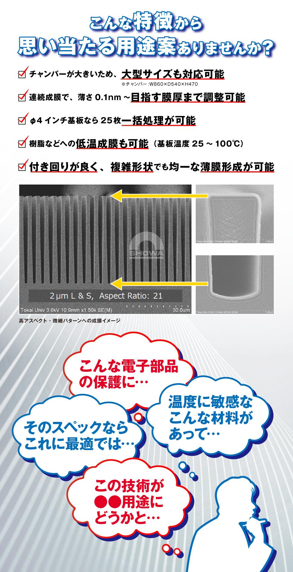 こんな特徴から思い当たる用途案ありませんか? チャンバーが大きいため、大型サイズも対応可能 連続成膜で、薄さ0.1nm〜目指す膜厚まで調整可能 φ4インチ基板なら25枚一括処理が可能 樹脂などへの低温成膜も可能(基板温度25〜100°C) 付き回りが良く、複雑形状でも均一な薄膜形成が可能 こんな電子部品の保護に… 温度に敏感なこんな素材があって… そのスペックならこれに最適では… この技術が○○の用途にどうか…