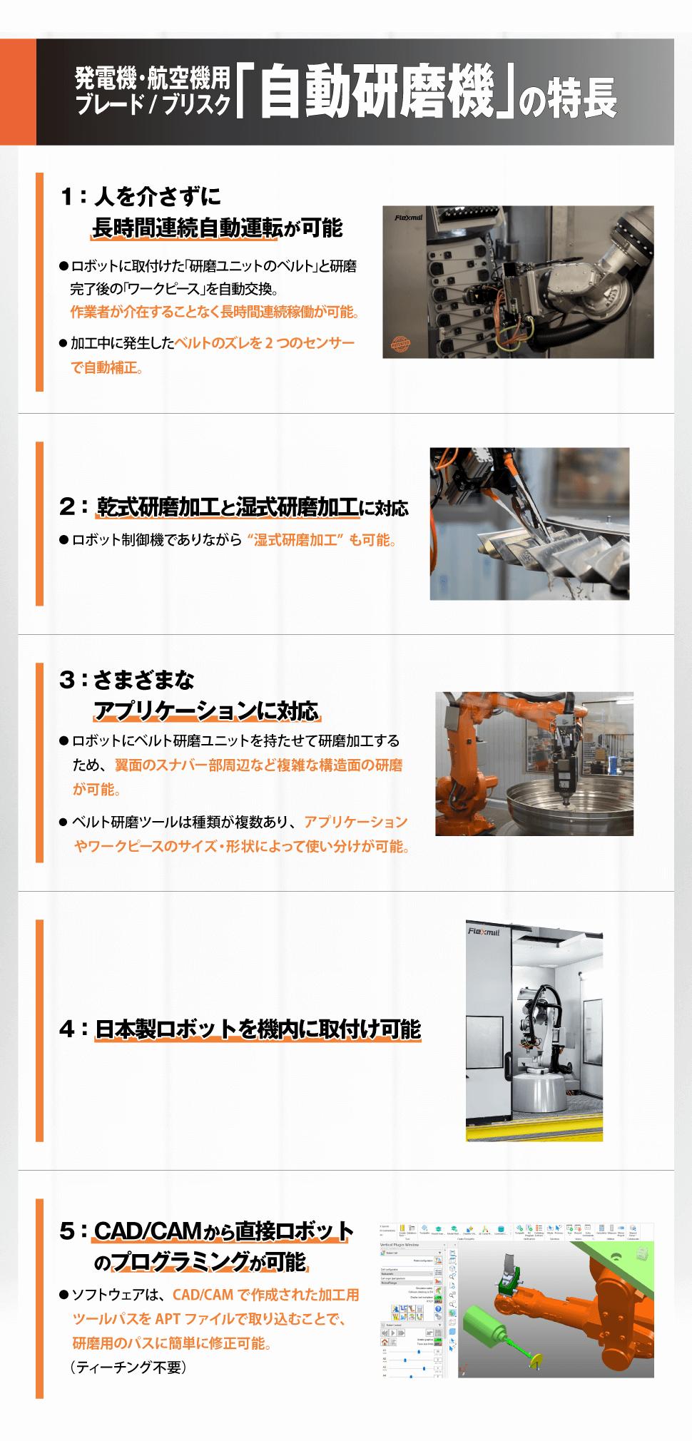 発電機・航空機用 ブレード/ブリスク 「自動研磨機」の特⻑ 1:人を介さずに⻑時間連続自動運転が可能 2:乾式研磨加工と湿式研磨加工に対応 3:さまざまなアプリケーションに対応 4:日本製ロボットを機内に取付け可能 5:CAD/CAMから直接ロボットのプログラミングが可能