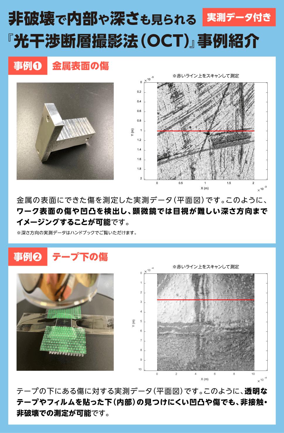実測データ付き 非破壊で内部や深さも見られる『光干渉断層撮影法(OCT)』事例紹介 事例1:金属表面の傷 金属の表面にできた傷を測定した実測データ(平面図)です。このように、ワーク表面の傷や凹凸を検出し、顕微鏡では目視が難しい深さ方向までイメージングすることが可能です。 事例2:テープ下の傷 テープの下にある傷に対する実測データ(平面図)です。このように、透明なテープやフィルムを貼った下(内部)の見つけにくい凹凸や傷でも、非接触・非破壊での測定が可能です。