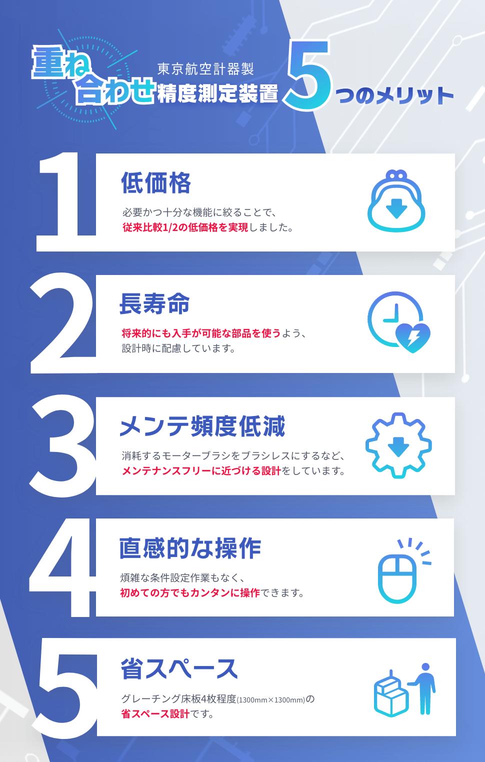東京航空計器製「重ね合わせ精度測定装置」5つのメリット 1.低価格 2.長寿命 3.メンテ頻度低減 4.直感的な操作 5.省スペース
